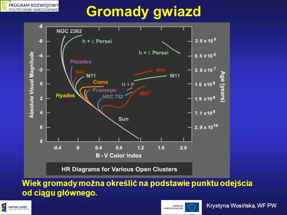 Gromady gwiazd Wiek gromady można określić na podstawie punktu odejścia od ciągu głównego. Krystyna Wosińska, WF PW