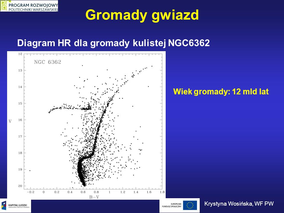 Gromady gwiazd Diagram HR dla gromady kulistej NGC6362 Wiek gromady: 12 mld lat Krystyna Wosińska, WF PW