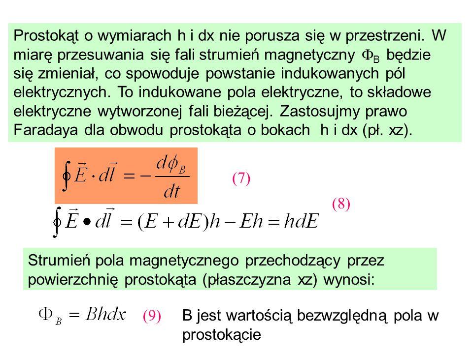 Prostokąt o wymiarach h i dx nie porusza się w przestrzeni. W miarę przesuwania się fali strumień magnetyczny B będzie się zmieniał, co spowoduje pows