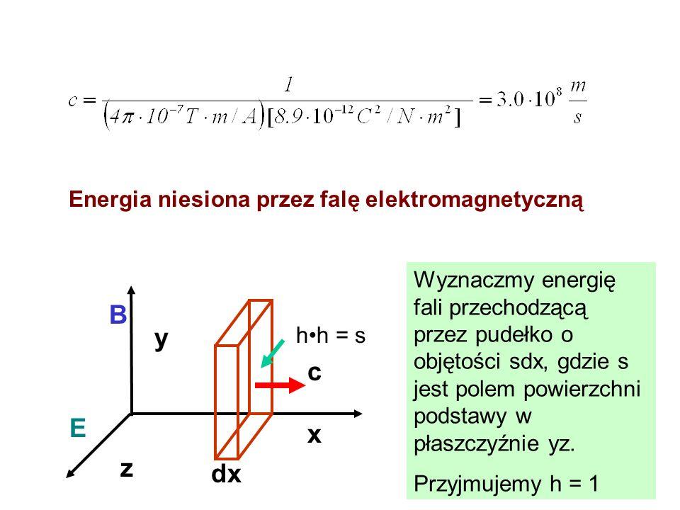 Energia niesiona przez falę elektromagnetyczną dx x E z B hh = s Wyznaczmy energię fali przechodzącą przez pudełko o objętości sdx, gdzie s jest polem