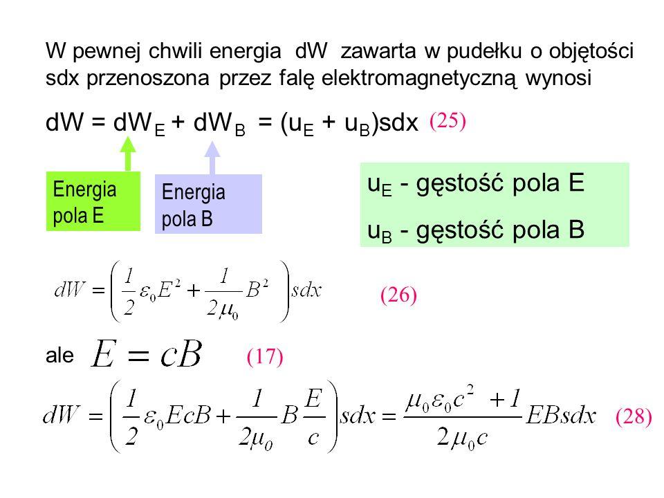 W pewnej chwili energia dW zawarta w pudełku o objętości sdx przenoszona przez falę elektromagnetyczną wynosi dW = dW E + dW B = (u E + u B )sdx Energ