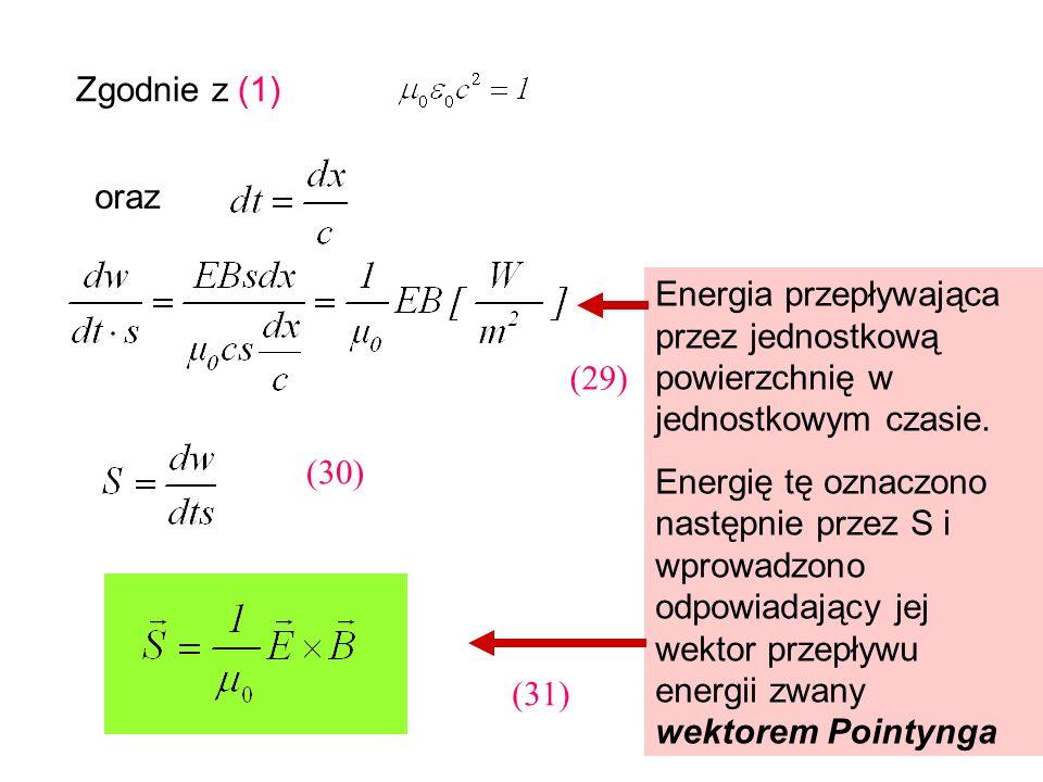 Zgodnie z (1) oraz Energia przepływająca przez jednostkową powierzchnię w jednostkowym czasie. Energię tę oznaczono następnie przez S i wprowadzono od
