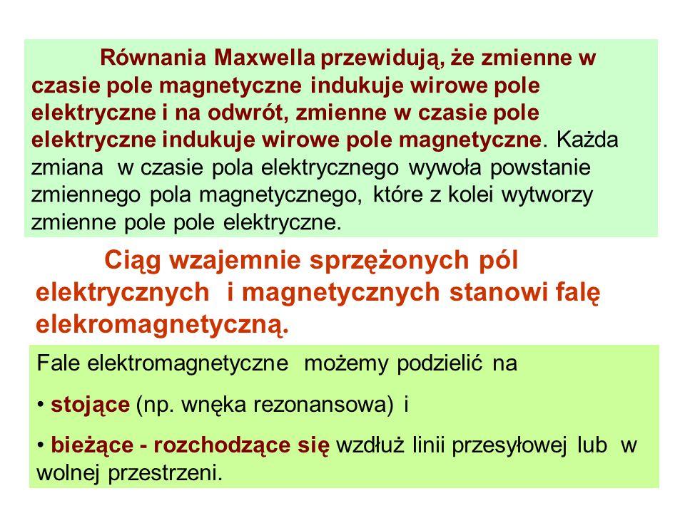 Równania Maxwella przewidują, że zmienne w czasie pole magnetyczne indukuje wirowe pole elektryczne i na odwrót, zmienne w czasie pole elektryczne ind