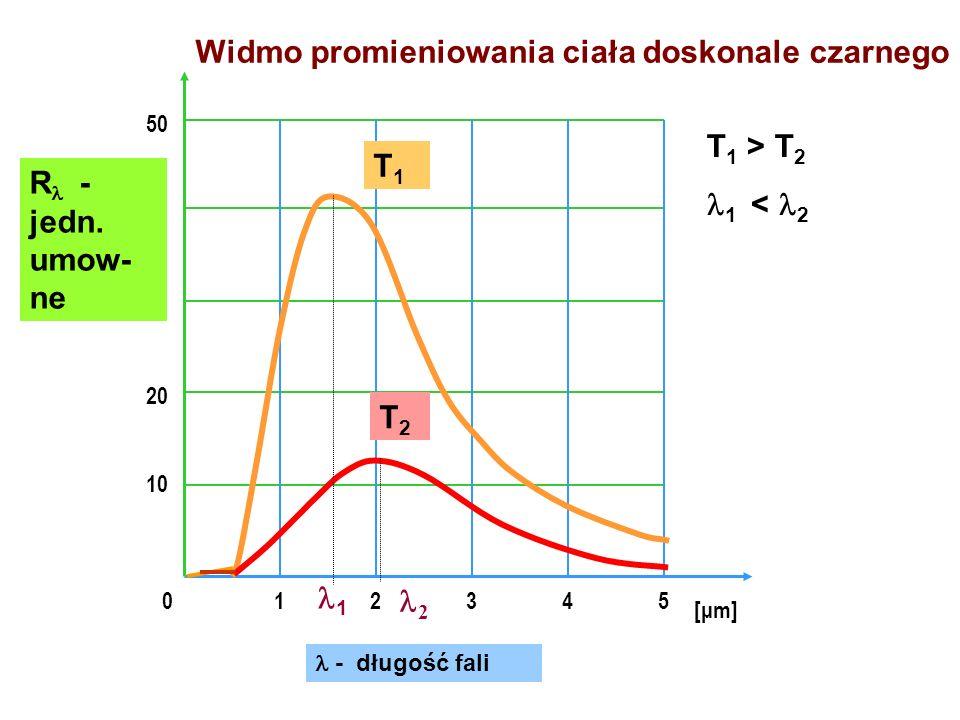 Widmo promieniowania ciała doskonale czarnego - długość fali [μm] 012345 10 20 30 40 50 T1T1 T2T2 1 2 T 1 > T 2 1 < 2 R - jedn. umow- ne