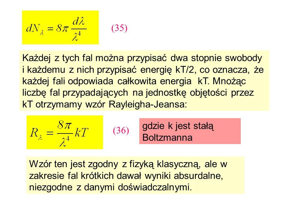 Każdej z tych fal można przypisać dwa stopnie swobody i każdemu z nich przypisać energię kT/2, co oznacza, że każdej fali odpowiada całkowita energia