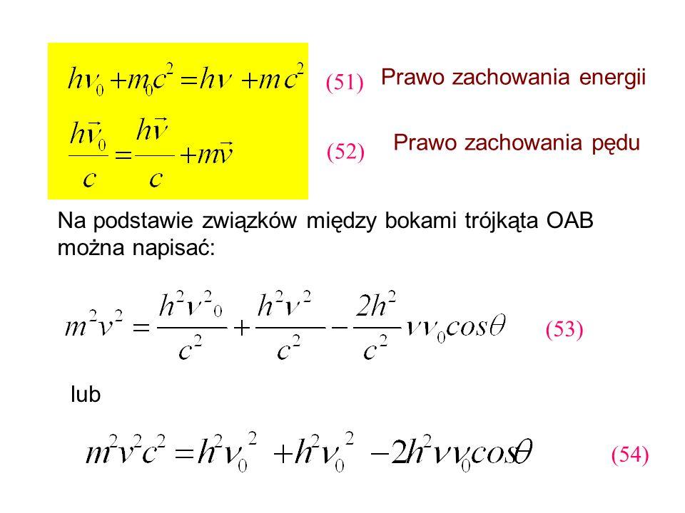 Na podstawie związków między bokami trójkąta OAB można napisać: Prawo zachowania energii Prawo zachowania pędu lub (51) (52) (53) (54)