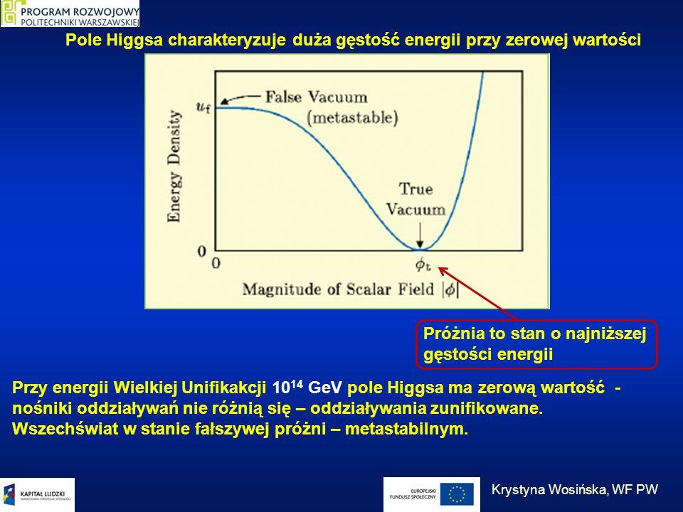 Pole Higgsa charakteryzuje duża gęstość energii przy zerowej wartości Przy energii Wielkiej Unifikakcji 10 14 GeV pole Higgsa ma zerową wartość - nośn