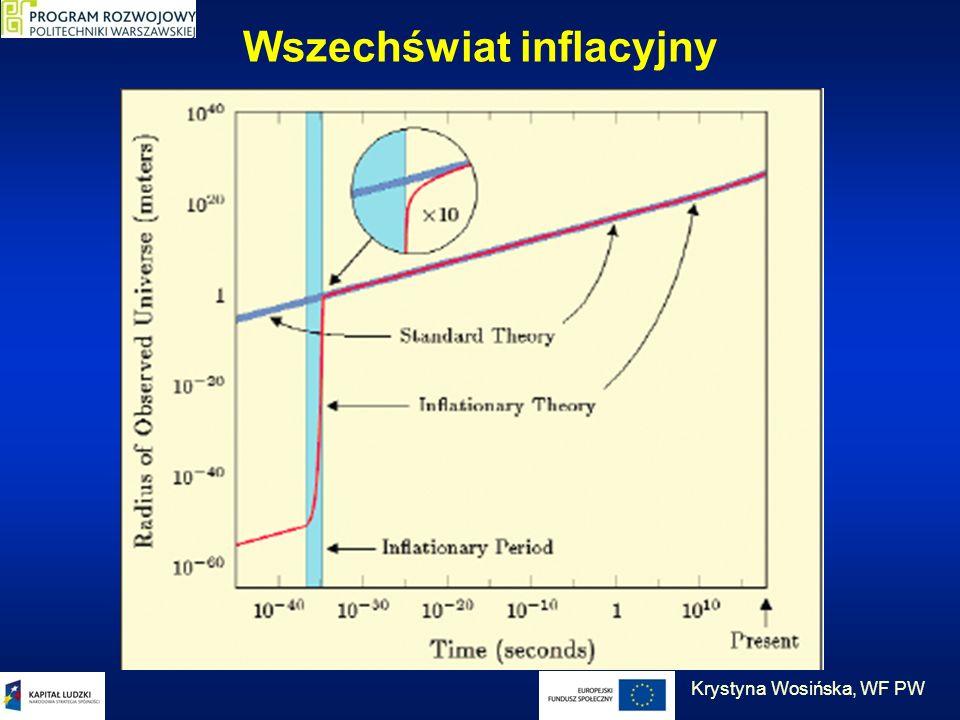 Wszechświat inflacyjny Krystyna Wosińska, WF PW