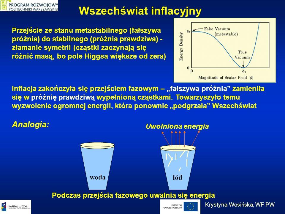 czas [s] 10 19 10 14 10 -13 T [GeV] R [m] 10 26 10 -1 10 -31 10 -43 10 -34 T~ t -1/2 T~ t -2/3 R~ t 1/2 R~ t 2/3 T~ t -1/2 R~ t 1/2 R~ e Ht promieniowanie pył inflacja 10 -31 10 17 Krystyna Wosińska, WF PW