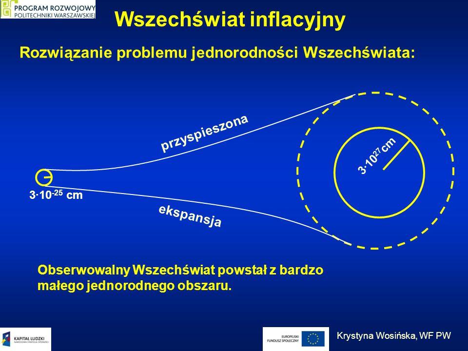Wszechświat inflacyjny Rozwiązanie problemu jednorodności Wszechświata: Obserwowalny Wszechświat powstał z bardzo małego jednorodnego obszaru. 3·10 27