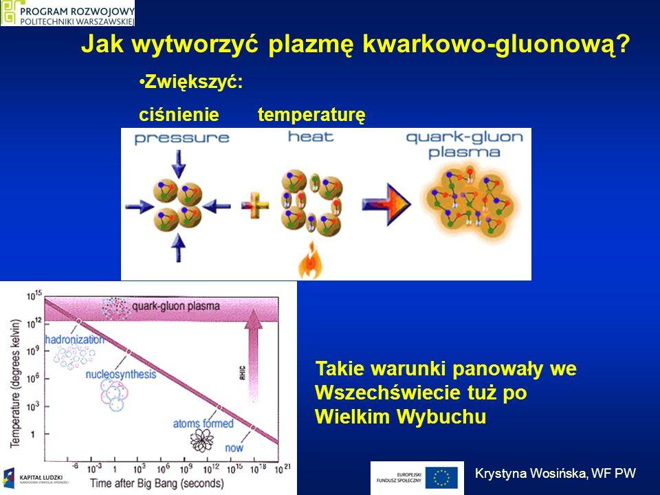 Plazma kwarkowo-gluonowa Względna gęstość materii jądrowej Temperatura, K 110 T c =3 10 12 K Gwiazdy neutronowe Wczesny Wszechświat Krystyna Wosińska, WF PW