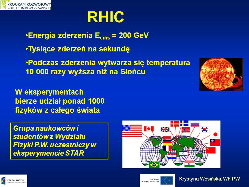 Energia zderzenia E cms = 200 GeV Tysiące zderzeń na sekundę Podczas zderzenia wytwarza się temperatura 10 000 razy wyższa niż na Słońcu RHIC W eksper