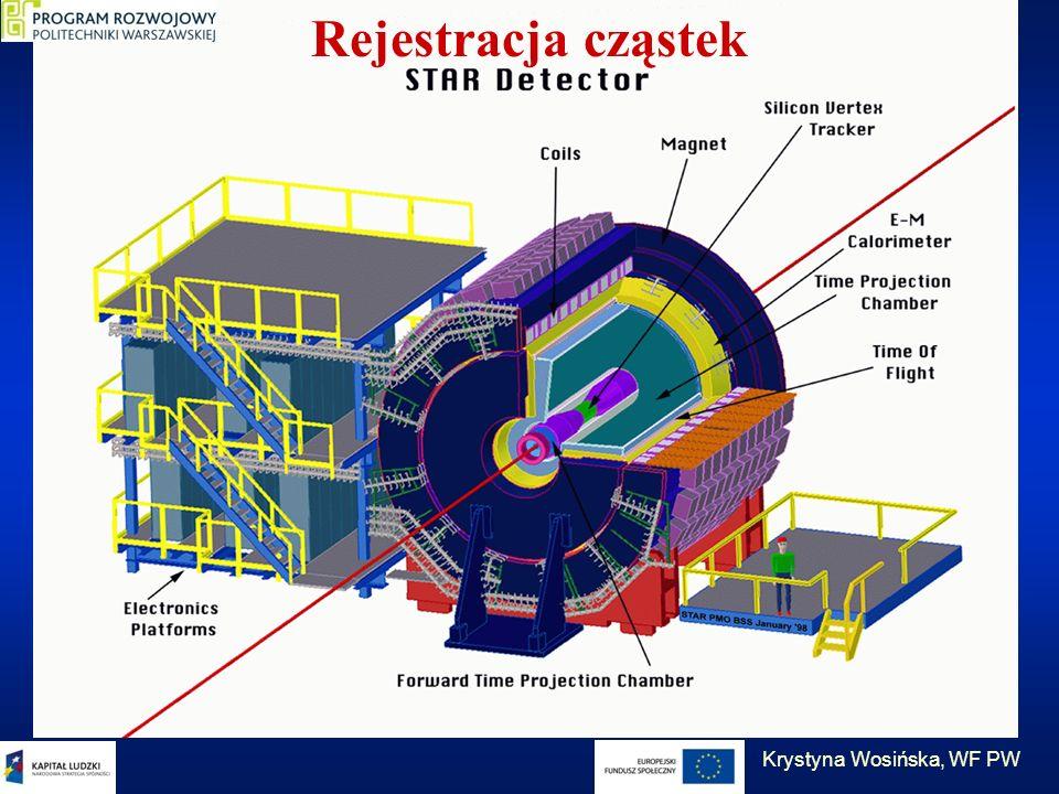 Rejestracja cząstek Krystyna Wosińska, WF PW