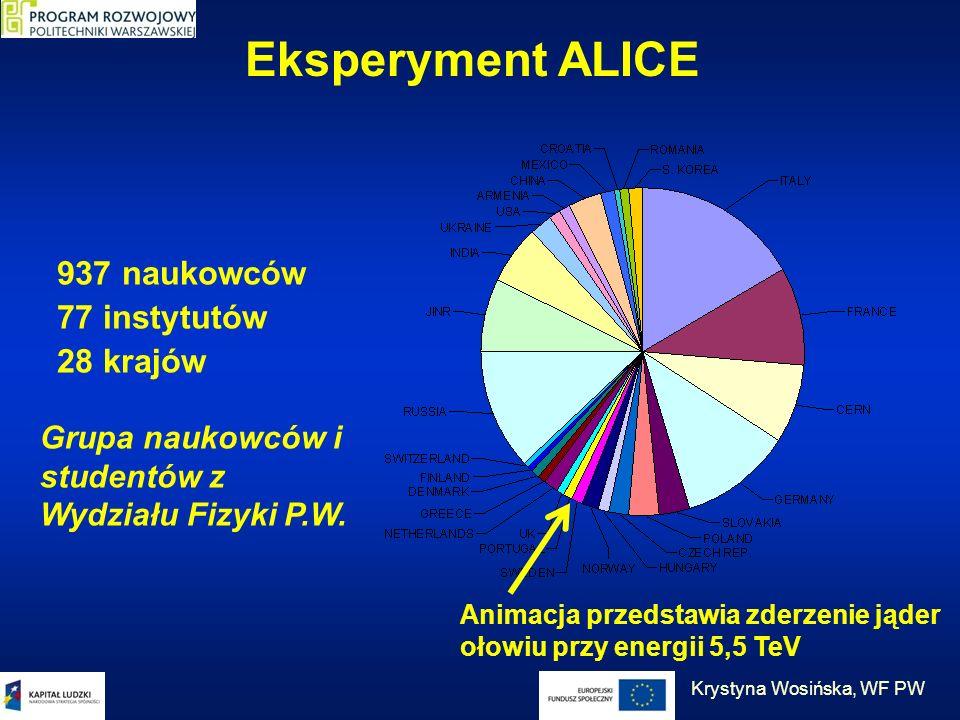 Eksperyment ALICE 937 naukowców 77 instytutów 28 krajów Grupa naukowców i studentów z Wydziału Fizyki P.W. Krystyna Wosińska, WF PW Animacja przedstaw