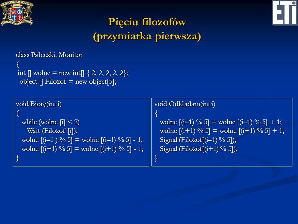 Pięciu filozofów (przymiarka pierwsza) void Biorę(int i) { while (wolne [i] < 2) while (wolne [i] < 2) Wait (Filozof [i]); Wait (Filozof [i]); wolne [