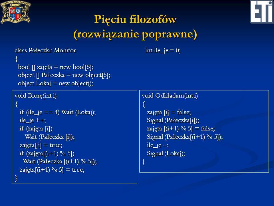 Pięciu filozofów (rozwiązanie poprawne) void Biorę(int i) { if (ile_je == 4) Wait (Lokaj); if (ile_je == 4) Wait (Lokaj); ile_je ++; ile_je ++; if (za