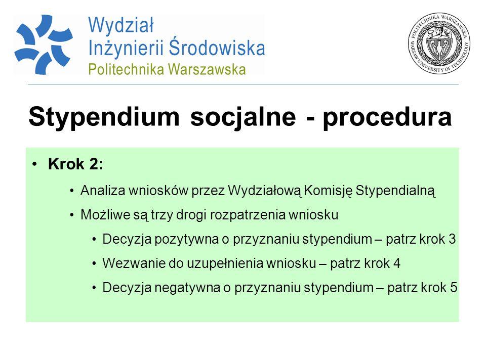 Stypendium socjalne - procedura Krok 2: Analiza wniosków przez Wydziałową Komisję Stypendialną Możliwe są trzy drogi rozpatrzenia wniosku Decyzja pozy