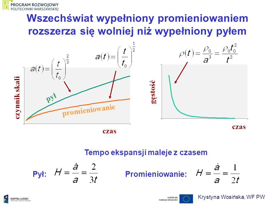Tempo ekspansji maleje z czasem czasczynnik skali czas gęstość Krystyna Wosińska, WF PW Wszechświat wypełniony promieniowaniem rozszerza się wolniej n