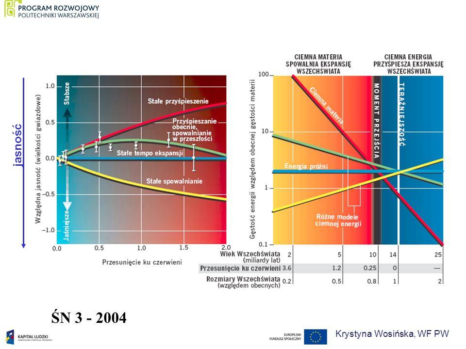 jasność ŚN 3 - 2004 Krystyna Wosińska, WF PW
