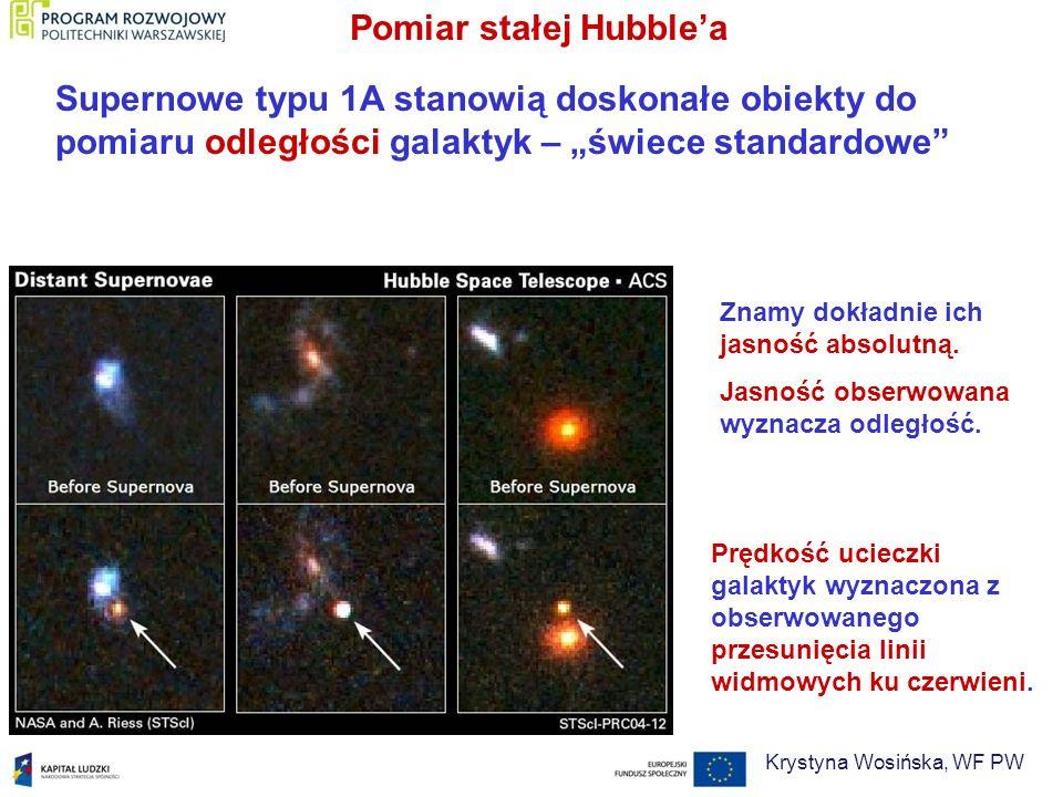 Pomiar stałej Hubblea Supernowe typu 1A stanowią doskonałe obiekty do pomiaru odległości galaktyk – świece standardowe Znamy dokładnie ich jasność abs