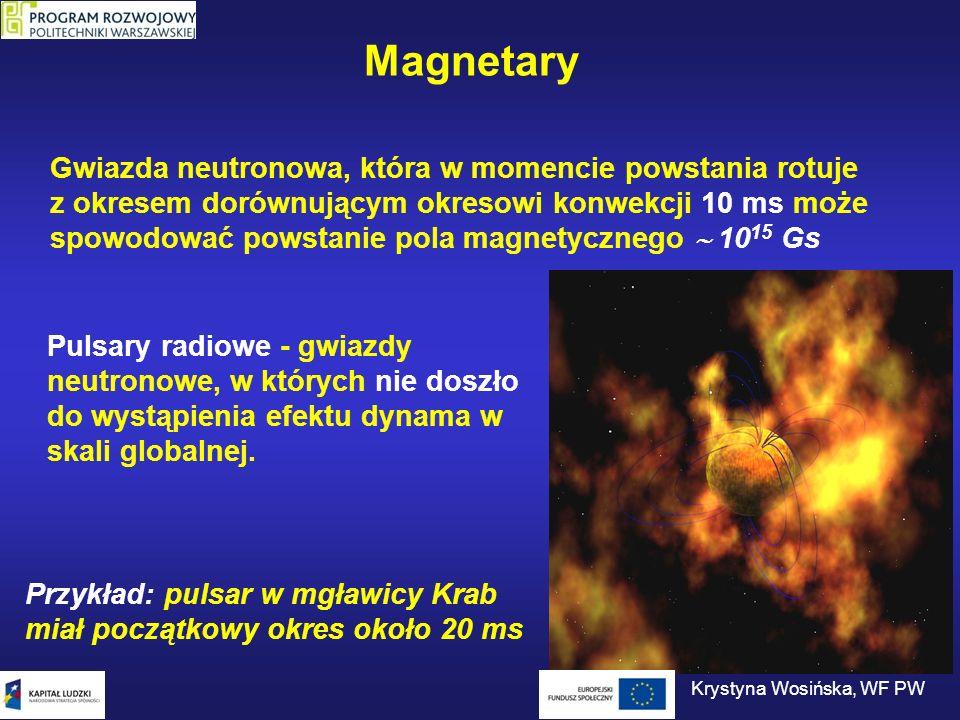 Magnetary Gwiazda neutronowa, która w momencie powstania rotuje z okresem dorównującym okresowi konwekcji 10 ms może spowodować powstanie pola magnety