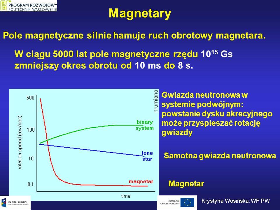 Magnetary Pole magnetyczne silnie hamuje ruch obrotowy magnetara. W ciągu 5000 lat pole magnetyczne rzędu 10 15 Gs zmniejszy okres obrotu od 10 ms do