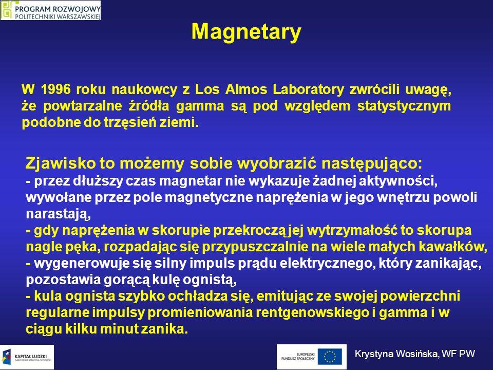 Magnetary W 1996 roku naukowcy z Los Almos Laboratory zwrócili uwagę, że powtarzalne źródła gamma są pod względem statystycznym podobne do trzęsień zi