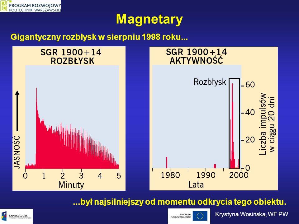 Supernowe Znamy dwa typy supernowych: Typ IaTyp II Jaśniejsze (jaśniejsze od Słońca 2,5 miliarda razy) Ciemniejsze (jaśniejsze od Słońca miliard razy) Jasność maleje w sposób regularny Jasność maleje chaotycznie Wodór występuje w dużych ilościach Brak wodoru w ich składzie Występują najczęściej w ramionach galaktyk spiralnych Występują bardziej powszechnie: w galaktykach spiralnych (zarówno w centrum jak i w ramionach) i w galaktykach eliptycznych Krystyna Wosińska, WF PW
