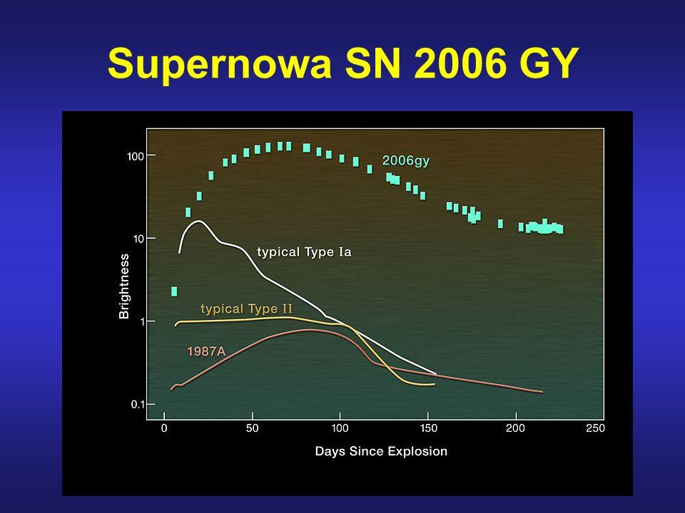 Supernowa SN 2006 GY