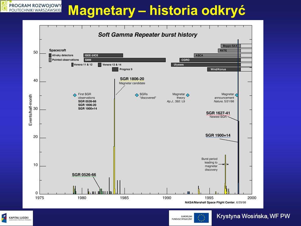 Magnetary – historia odkryć Krystyna Wosińska, WF PW