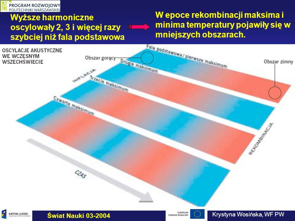 Świat Nauki 03-2004 Wyższe harmoniczne oscylowały 2, 3 i więcej razy szybciej niż fala podstawowa W epoce rekombinacji maksima i minima temperatury po