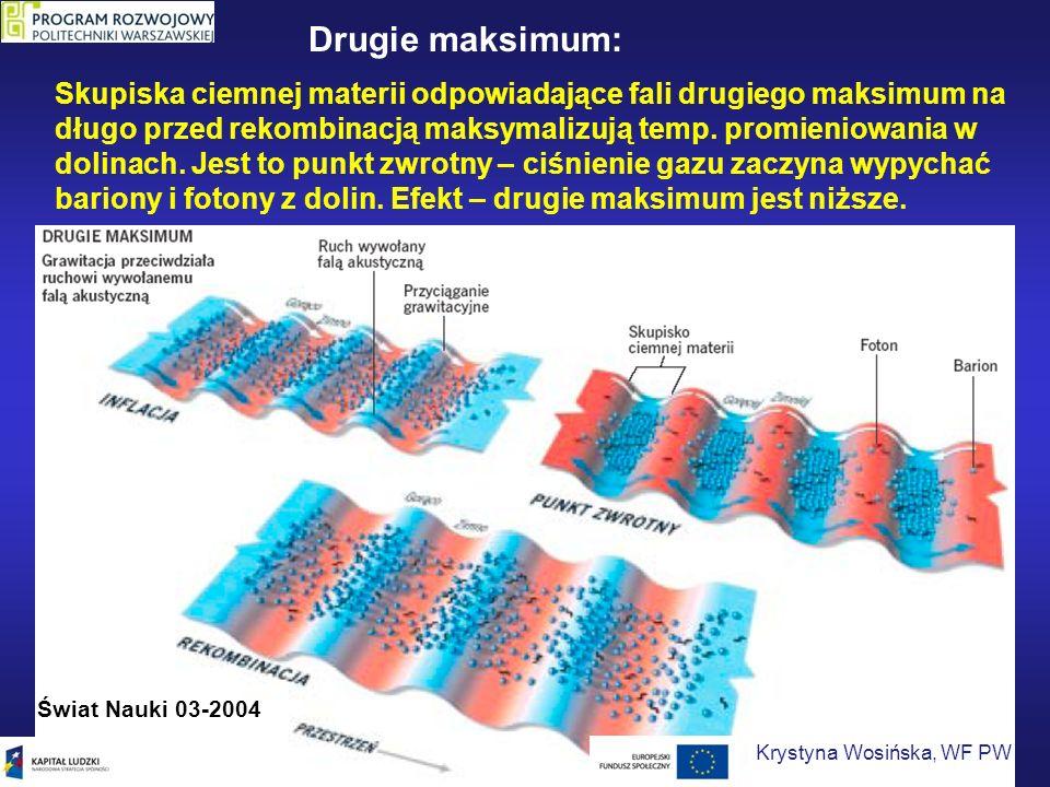 Drugie maksimum: Skupiska ciemnej materii odpowiadające fali drugiego maksimum na długo przed rekombinacją maksymalizują temp. promieniowania w dolina