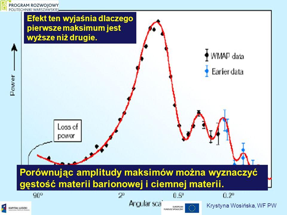 Efekt ten wyjaśnia dlaczego pierwsze maksimum jest wyższe niż drugie. Porównując amplitudy maksimów można wyznaczyć gęstość materii barionowej i ciemn
