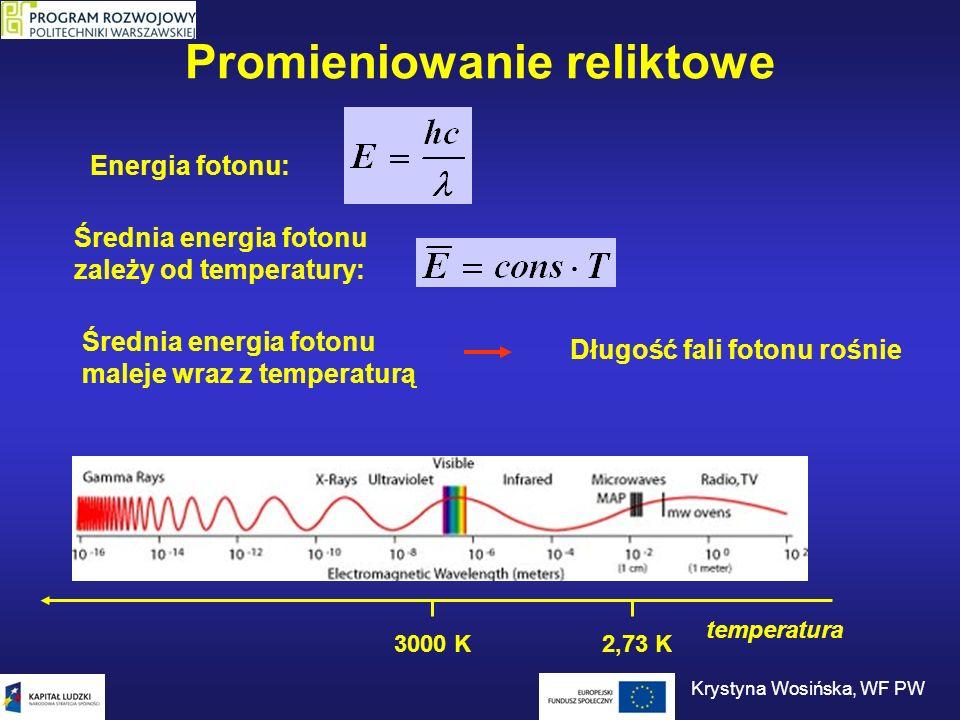 Fluktuacje W chwili przed rozpoczęciem inflacji: t = 10 -34 s, kT 10 14 GeV Maksymalna odległość między punktami połączonymi przyczynowo: ct 10 -26 m Fluktuacje temperatury i gęstości: Zasada nieoznaczoności spowoduje wystąpienie różnic temperatury rzędu: Krystyna Wosińska, WF PW