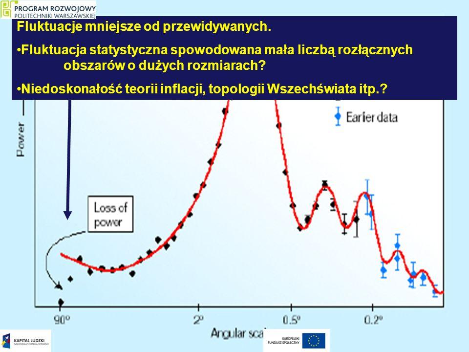Fluktuacje mniejsze od przewidywanych. Fluktuacja statystyczna spowodowana mała liczbą rozłącznych obszarów o dużych rozmiarach? Niedoskonałość teorii