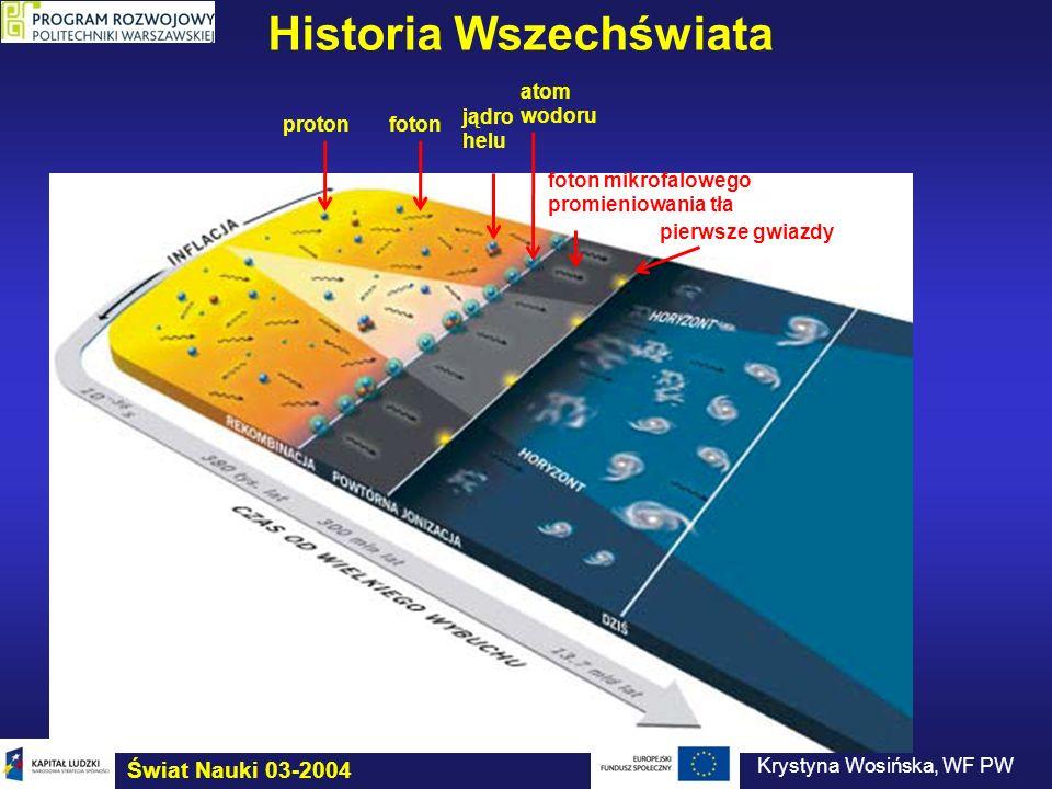 Historia Wszechświata Świat Nauki 03-2004 fotonproton jądro helu foton mikrofalowego promieniowania tła atom wodoru pierwsze gwiazdy Krystyna Wosińska
