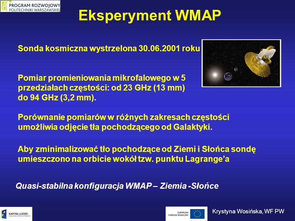 Eksperyment WMAP Animacja z http://map.gsfc.nasa.gov/media/990535/index.html kliknij Krystyna Wosińska, WF PW