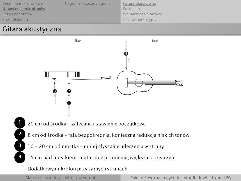 Gitara akustyczna Marcin.Lewandowski@ire.pw.edu.plZakład Elektroakustyki, Instytut Radioelektroniki PW 1 20 cm od środka – zalecane ustawienie początk