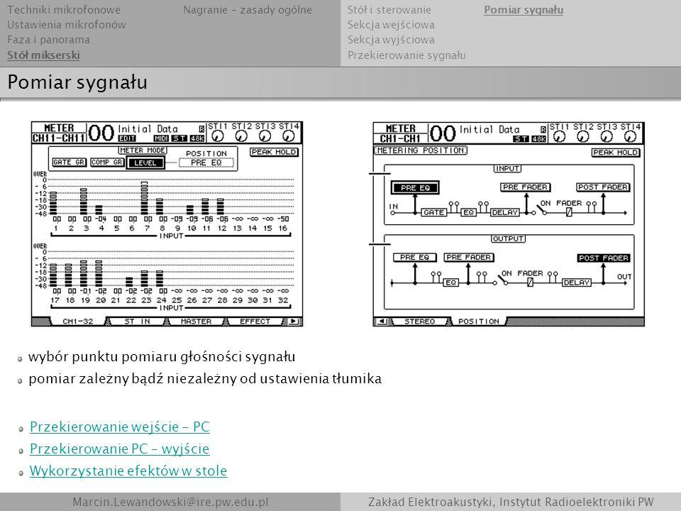Pomiar sygnału Marcin.Lewandowski@ire.pw.edu.plZakład Elektroakustyki, Instytut Radioelektroniki PW wybór punktu pomiaru głośności sygnału pomiar zale