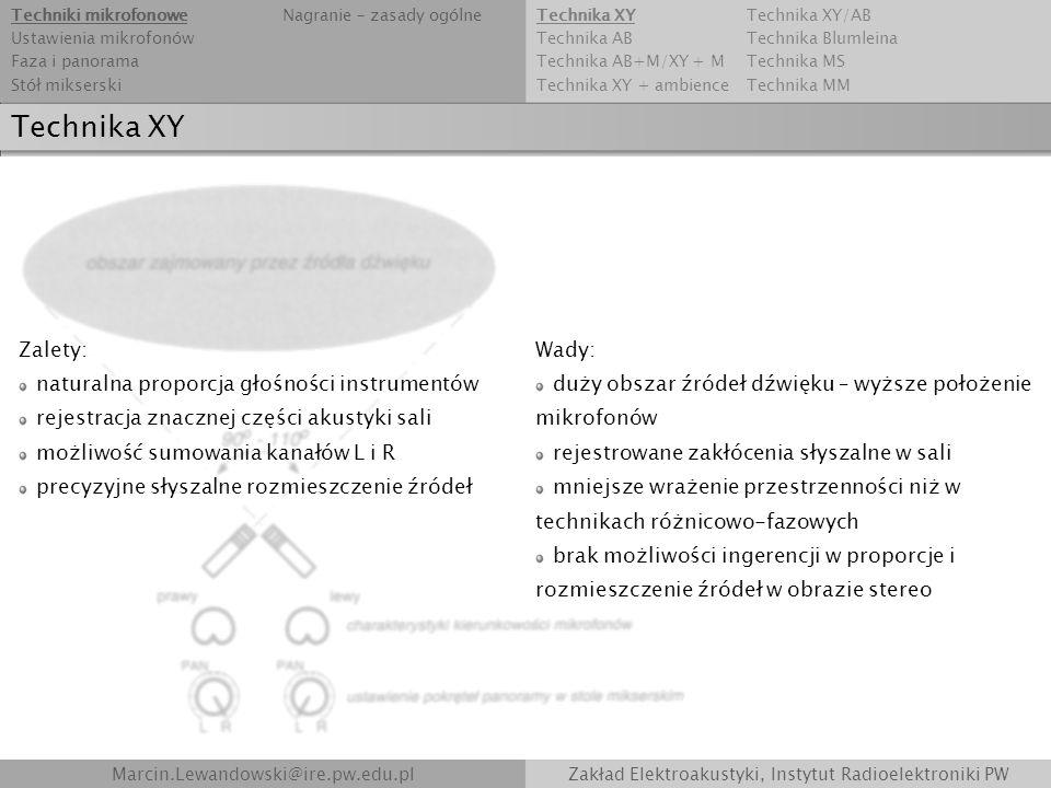 Technika XY Marcin.Lewandowski@ire.pw.edu.plZakład Elektroakustyki, Instytut Radioelektroniki PW Zalety: naturalna proporcja głośności instrumentów re