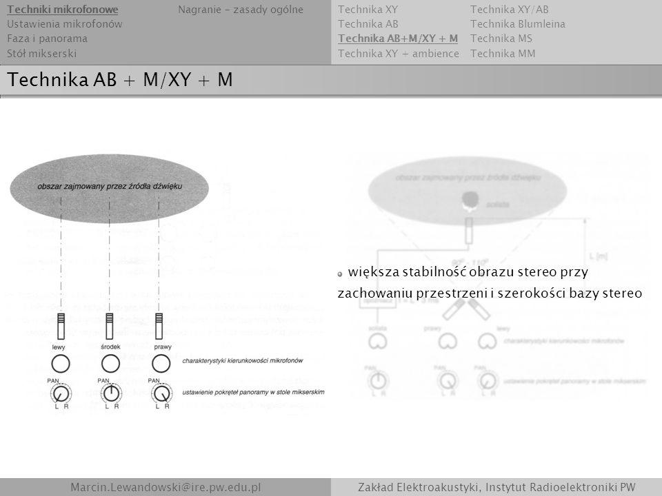 Technika AB + M/XY + M Marcin.Lewandowski@ire.pw.edu.plZakład Elektroakustyki, Instytut Radioelektroniki PW większa stabilność obrazu stereo przy zach