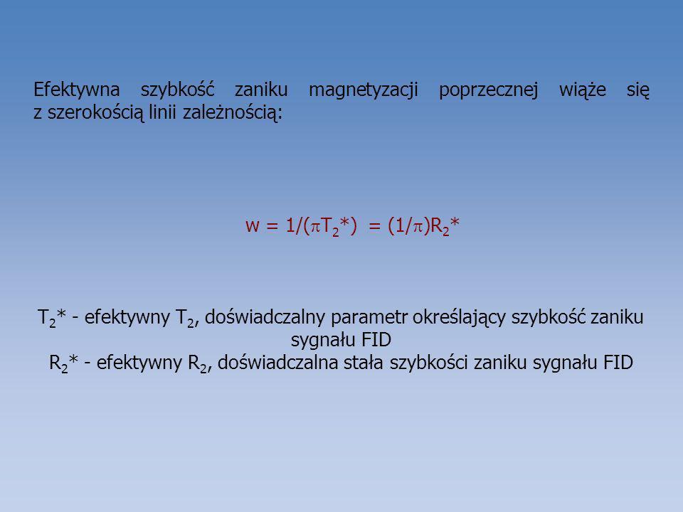 Efektywna szybkość zaniku magnetyzacji poprzecznej wiąże się z szerokością linii zależnością: w = 1/( T 2 *) = (1/ )R 2 * T 2 * - efektywny T 2, doświ
