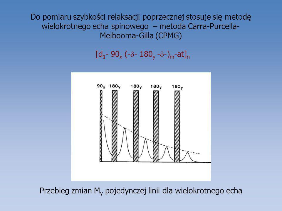 Do pomiaru szybkości relaksacji poprzecznej stosuje się metodę wielokrotnego echa spinowego – metoda Carra-Purcella- Meibooma-Gilla (CPMG) Przebieg zm