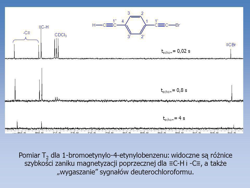 Pomiar T 2 dla 1-bromoetynylo-4-etynylobenzenu: widoczne są różnice szybkości zaniku magnetyzacji poprzecznej dla C-H i -C, a także wygaszanie sygnałó