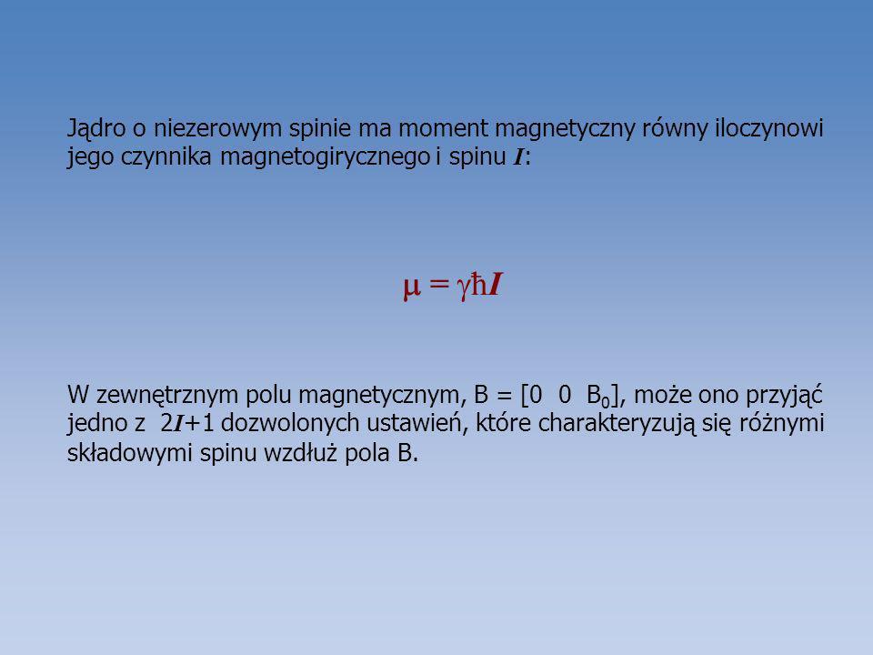 Jądro o niezerowym spinie ma moment magnetyczny równy iloczynowi jego czynnika magnetogirycznego i spinu I : = ħI W zewnętrznym polu magnetycznym, B =
