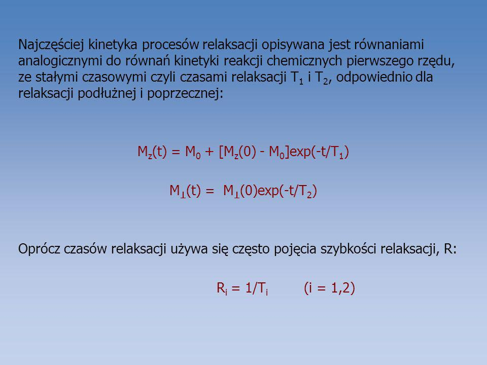Do pomiaru szybkości relaksacji poprzecznej stosuje się metodę wielokrotnego echa spinowego – metoda Carra-Purcella- Meibooma-Gilla (CPMG) Przebieg zmian M y pojedynczej linii dla wielokrotnego echa [d 1 - 90 x (- - 180 y - -) m -at] n
