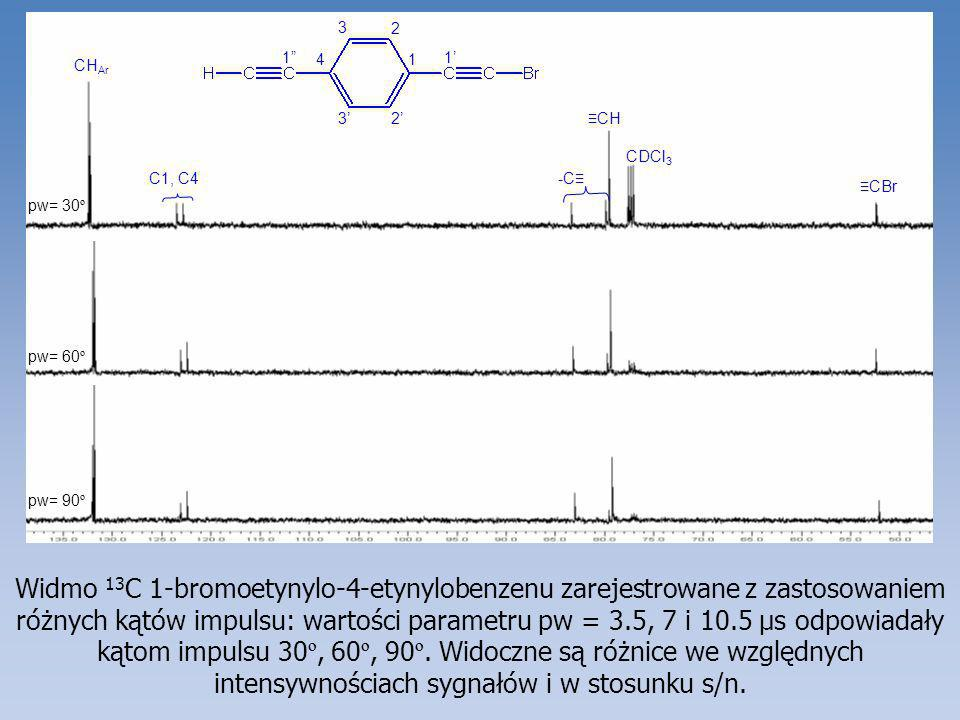 Pomiar T 2 dla 1-bromoetynylo-4-etynylobenzenu: widoczne są różnice szybkości zaniku magnetyzacji poprzecznej dla C-H i -C, a także wygaszanie sygnałów deuterochloroformu.