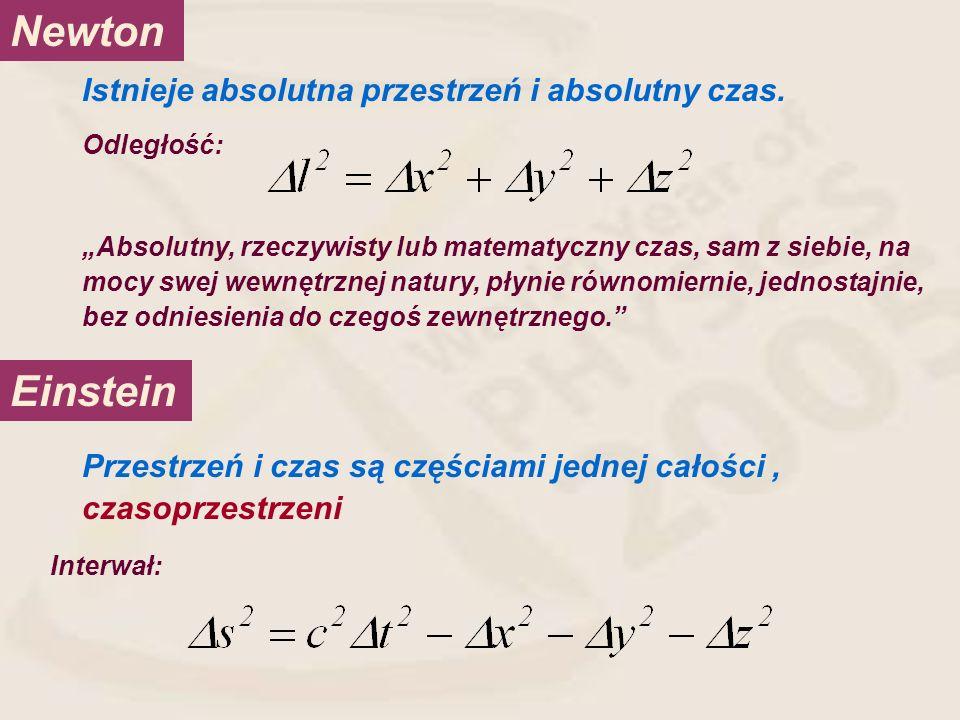 O elektrodynamice ciał w ruchu Należy raczej sądzić, że te same prawa elektrodynamiki i optyki pozostają słuszne we wszystkich układach współrzędnych,