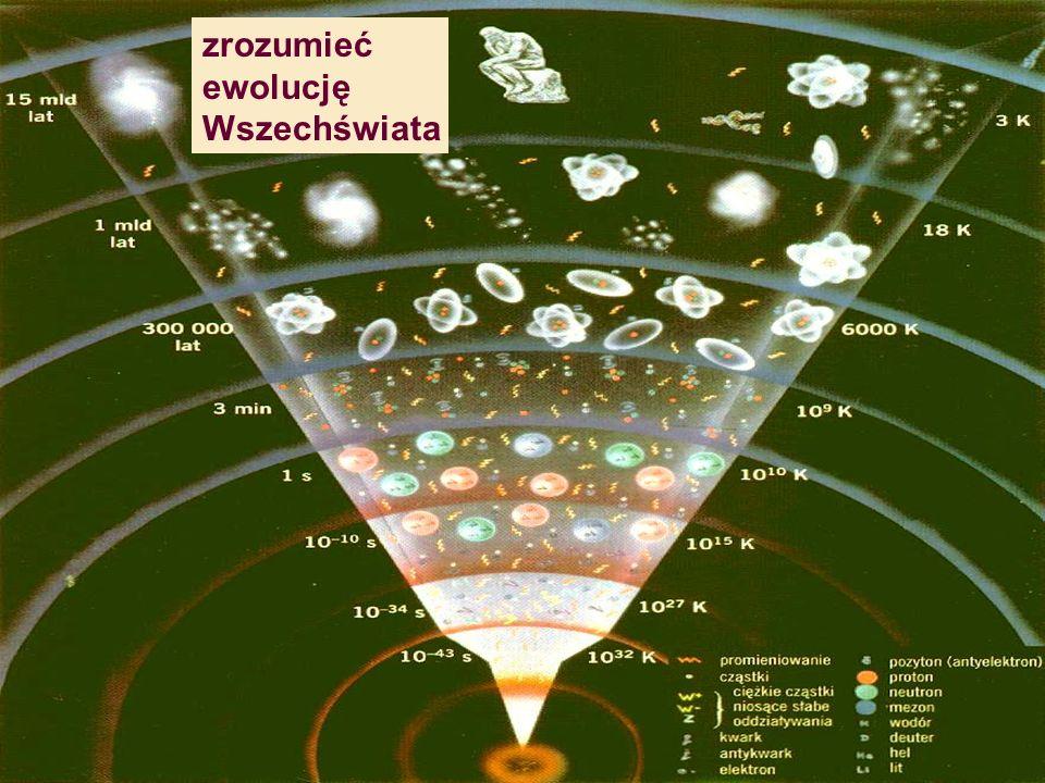 10 –6 s 10 –4 s 3 min 1.5 *10 9 lat Plazma K-G NukleonyJądra Atomy Dzisiaj Przyroda Experyment Wielki Wybuch cofnąć bieg czasu...