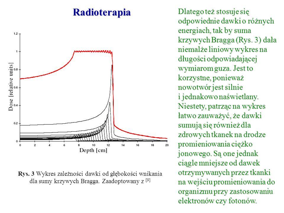 Dlatego też stosuje się odpowiednie dawki o różnych energiach, tak by suma krzywych Bragga (Rys. 3) dała niemalże liniowy wykres na długości odpowiada